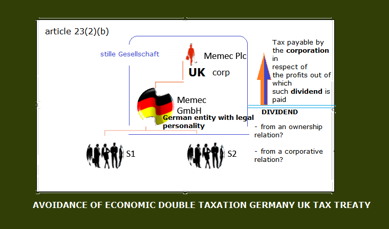 What should be the ultimate criterion for determining whether a could memec plc claim credit under the double taxation agreement for german taxes paid by the platinumwayz